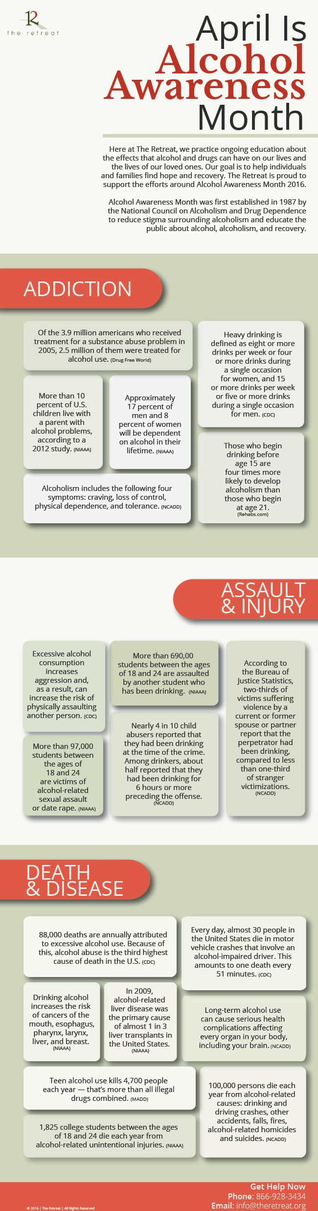 Alcohol-Awareness-Month-2016-01.png